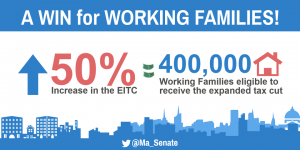Earned income tax credt EITC infographic